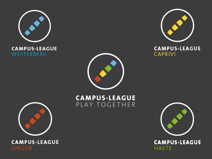 Logofamilie zur Unterscheidung der Bälle